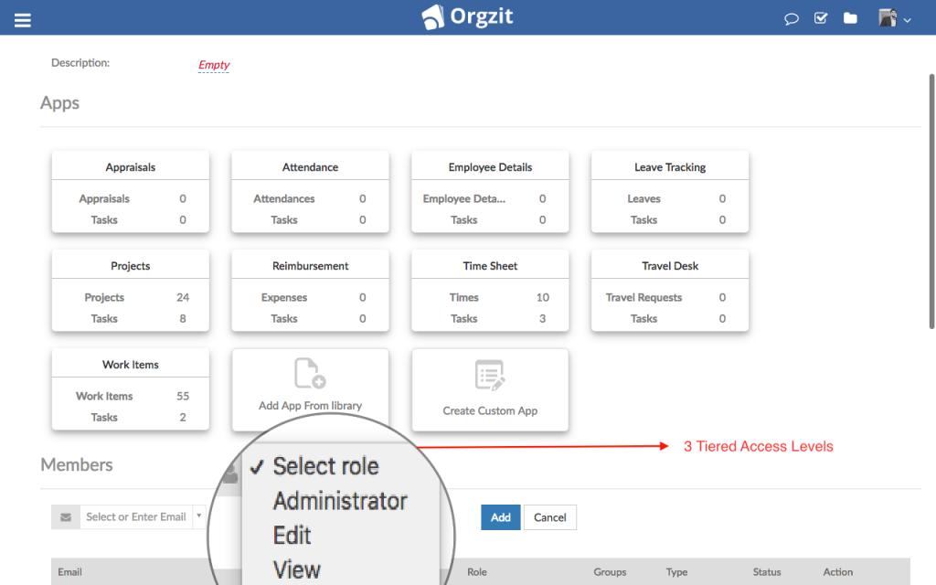 Orgzit_Access_Levels