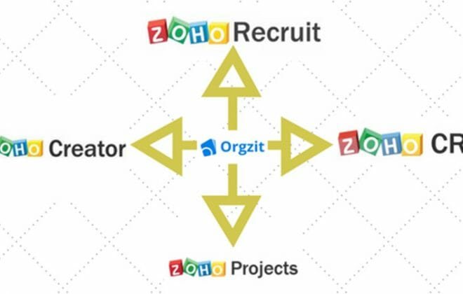 Why-Orgzit-Best-ZOHO-Alternative