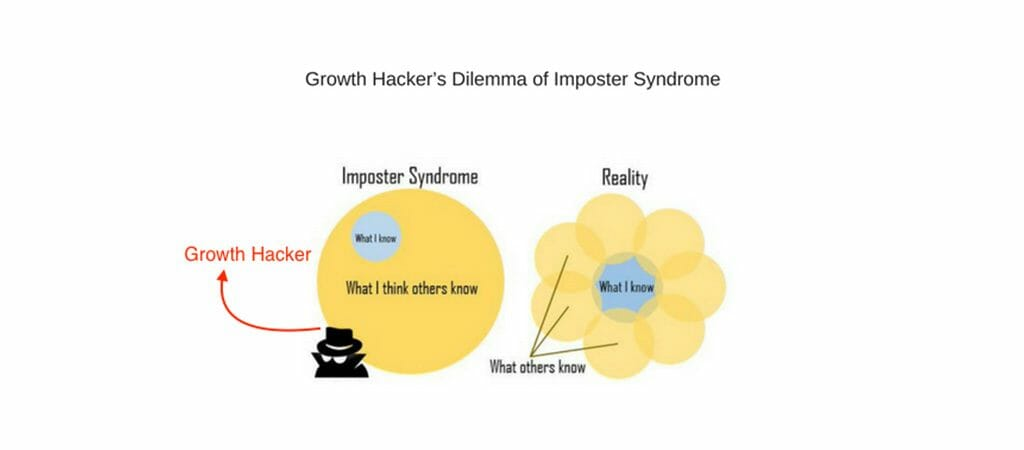 Growth-Hacker's-Dilemma-of-Imposter-Syndrome-Orgzit