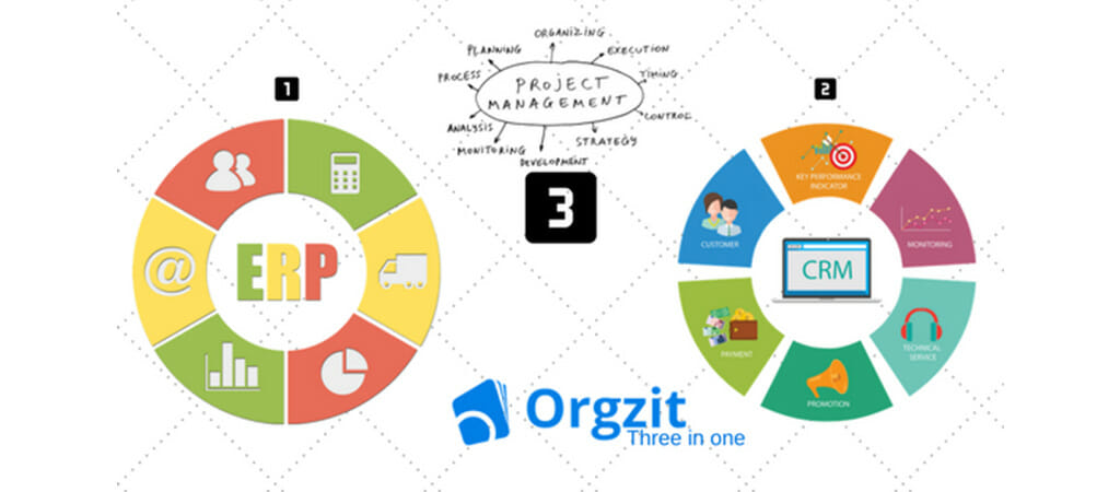 Understanding-CRM,-ERP-&-Project-Management-Solutions-Orgzit