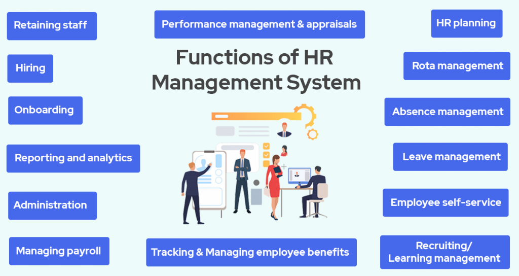 various functions of HR Management system