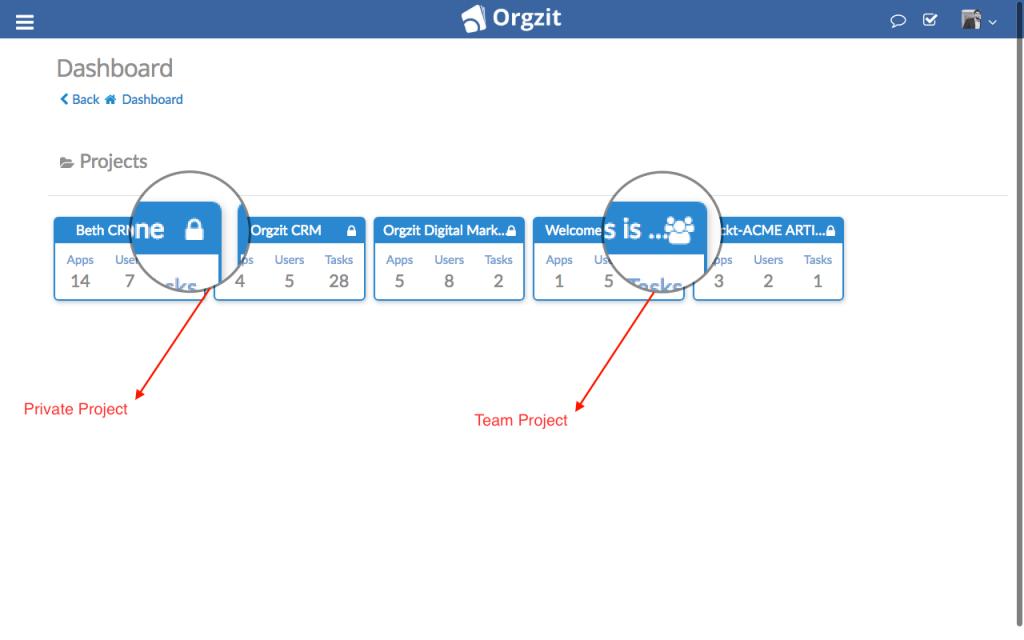 Projects_Orgzit