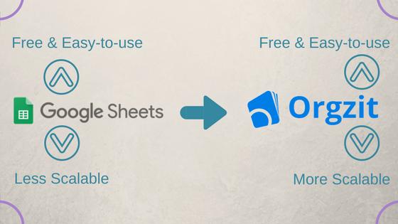 Ogzit_spreadsheets